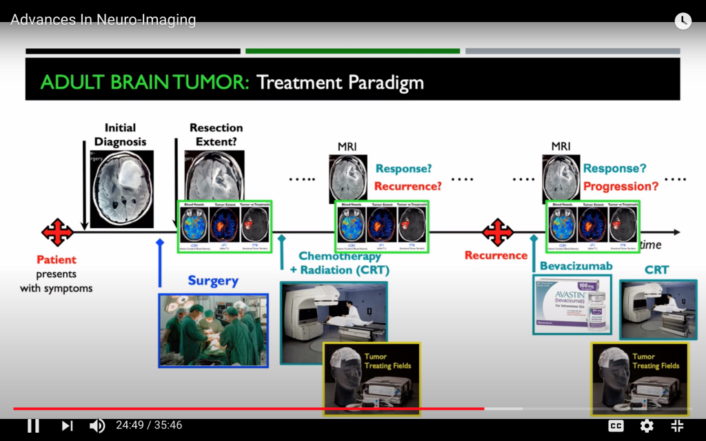 Treatment path and Neuro-Imaging